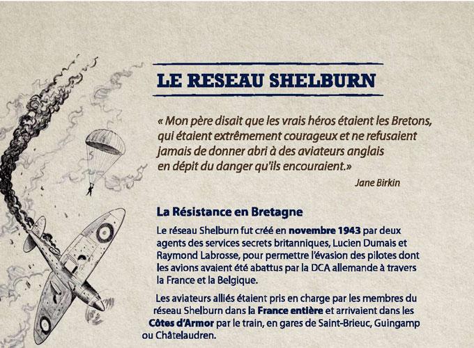 Rédaction historique et thématique – Réseau Shelburn